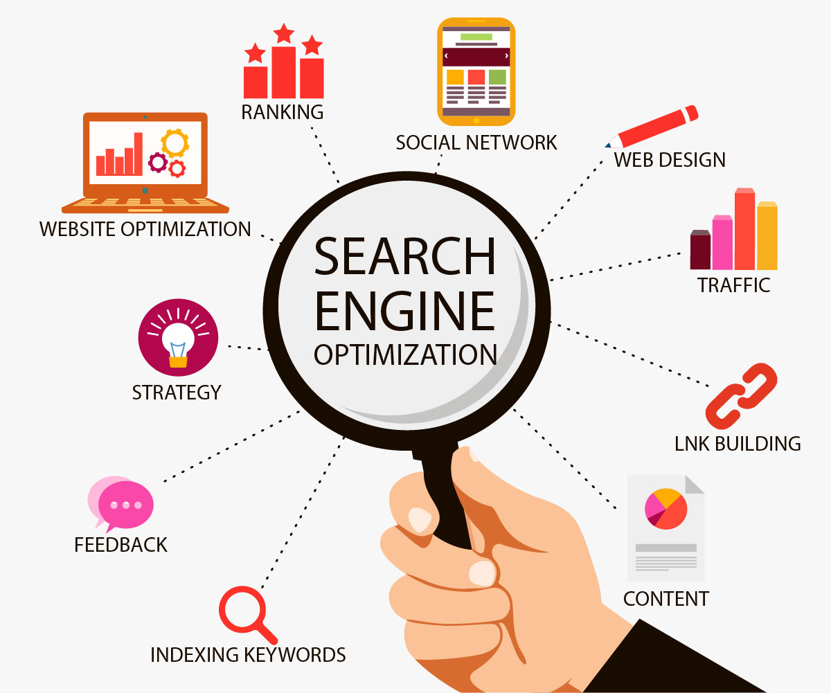 Important Points To Make Your SEO Company The Best In The Market ...